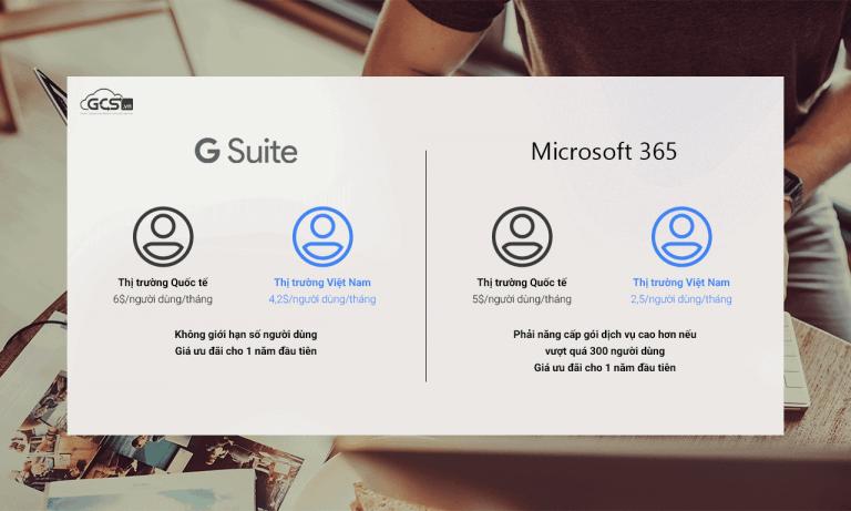 microsoft 365 g suite 2
