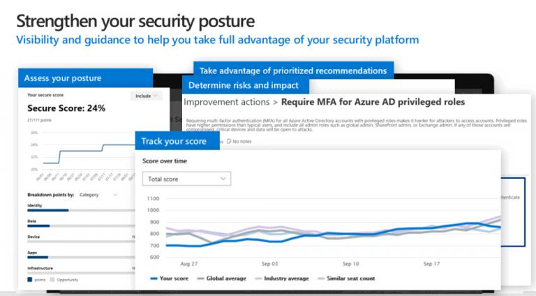 Microsoft Secure Score 6