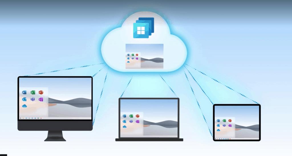 windows 365 cloud 2